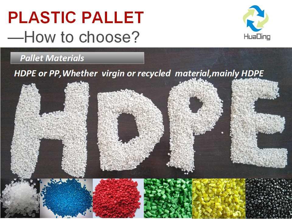 how to choose plastic pallet.jpg
